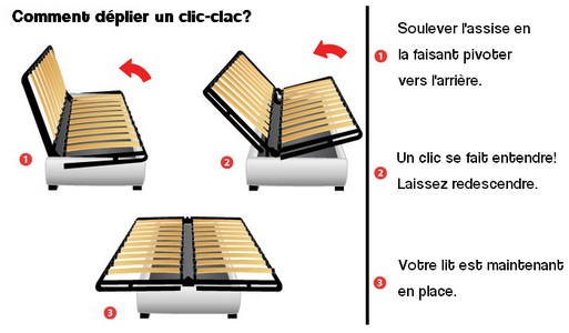 Banquette clic clac la solution de canap convertible pas for Petit clic clac place
